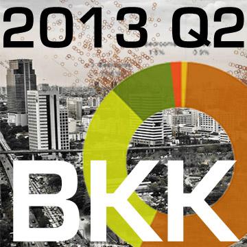 report_bkk_2013_q2